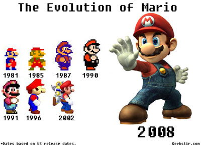 mario evolution by geekstir
